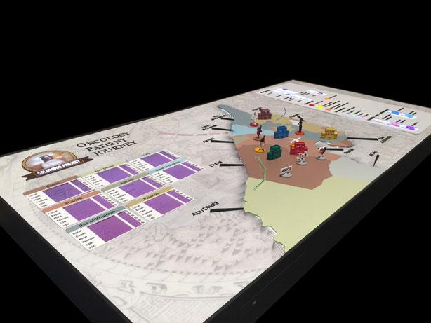 Scale Models - Map - Columbus - NOVARTIS